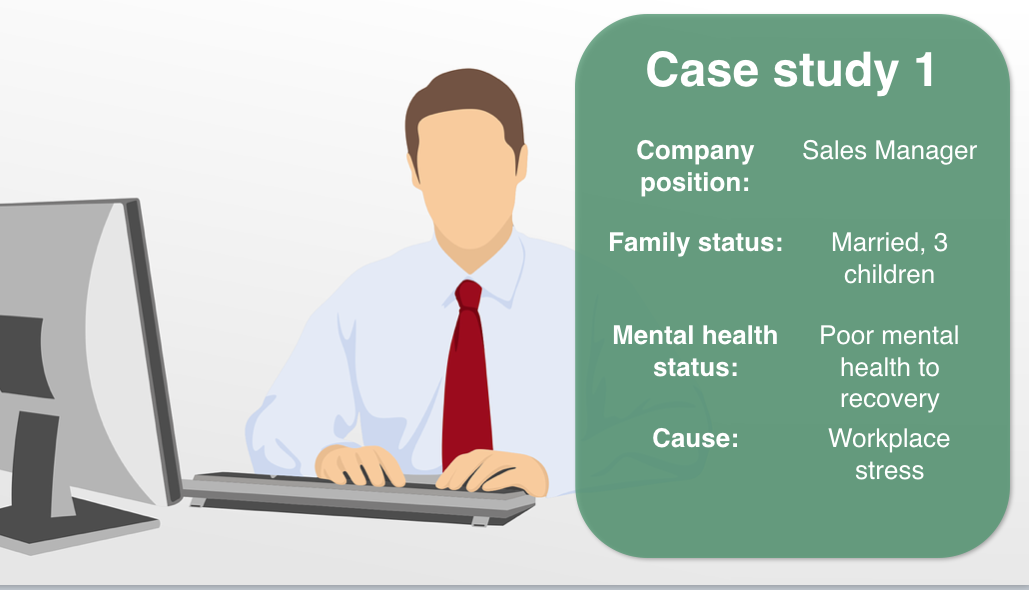 Workplace mental health - Employee case study - Mente Health