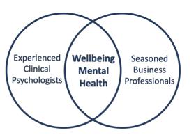 New workshops providers - Wellbeing Mental Health - Mente Health